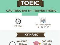 Giải Mã TOEIC – Học Tiếng Anh TOEIC Ở Đâu Tốt Nhất?