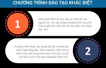 Học Tiếng Anh TOEIC Ở Đâu Hà Nội?